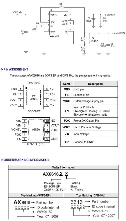 『代理直销 AX6616J10A AX6616ESA AX6616 超低压差 线性稳压器』的供应商『深圳市福田区民信达微电子经营部』的联系方式为13760141157,0755-83553923,联系人:许民选 &nbsp